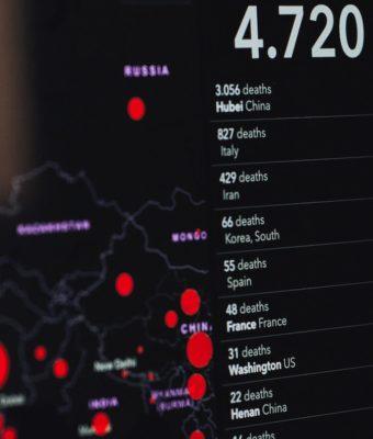 Visualização de dados – Impacto do Coronavirus e da crise pandémica no sistema mediático Português